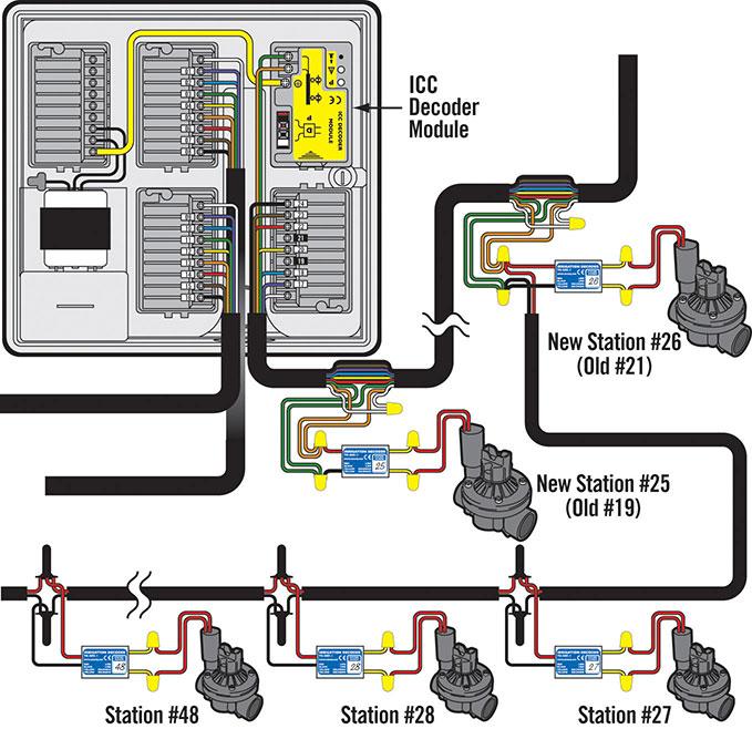 Hunter Sprinkler Wiring Diagram from www.underhill.us
